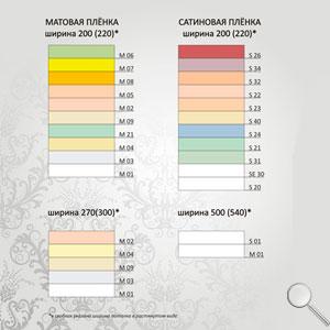 Матовые и сатиновые фактуры натяжных потолков.